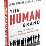 Human brand
